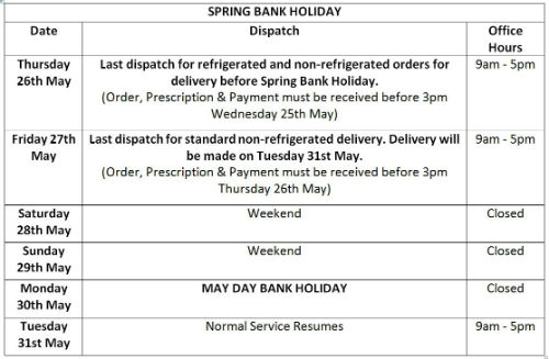 Last order dates for May Bank Holidays - Farmacy.co.uk